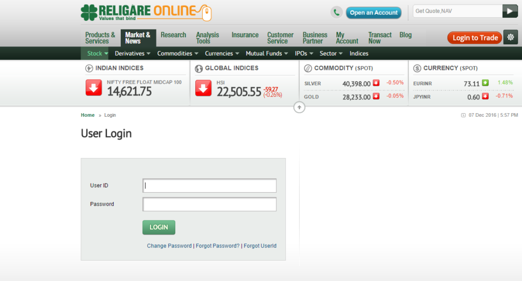 Religare Online Review