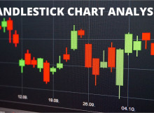 candlestick chart analysis