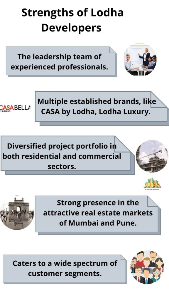 Lodha Developers IPO Review