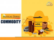 Motilal Oswal Commodity