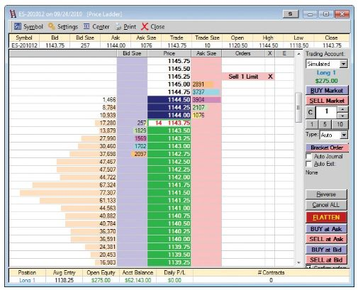 Intraday Trading Tools