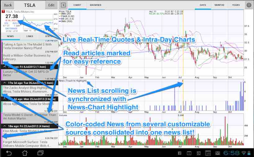 Technical Analysis Apps 5 Best Analysis Apps For Stock Market Research