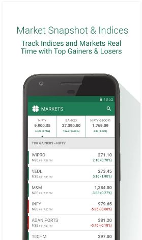 Religare Dynami Mobile App Review