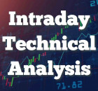 Intraday Technical Analysis