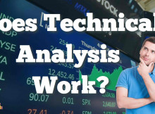 Does Technical Analysis Work