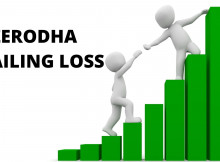 Trailing Stop Loss Zerodha