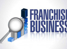 Way2wealth Franchise