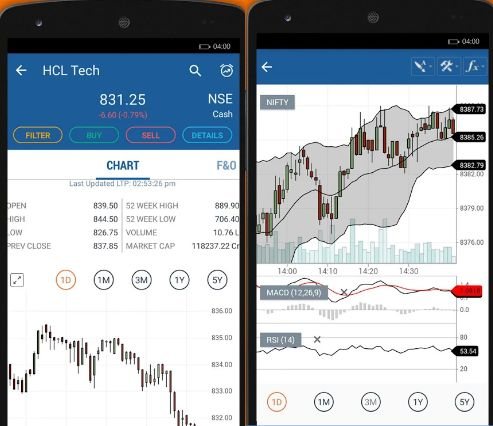 IIFL Markets App Review
